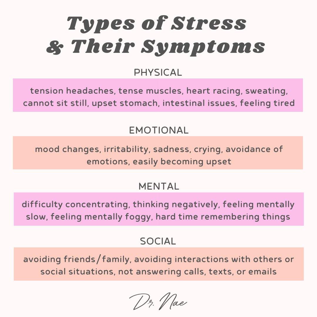 Symptoms mentally slow Intellectual disability