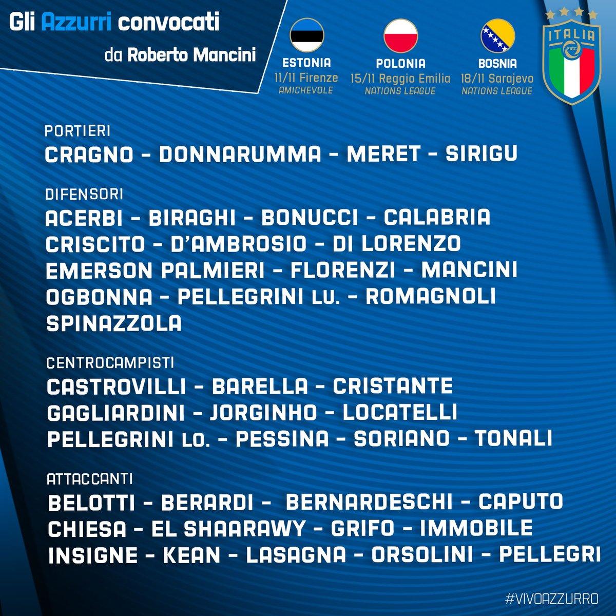 Italie : la liste de Roberto Mancini avec 41 joueurs !