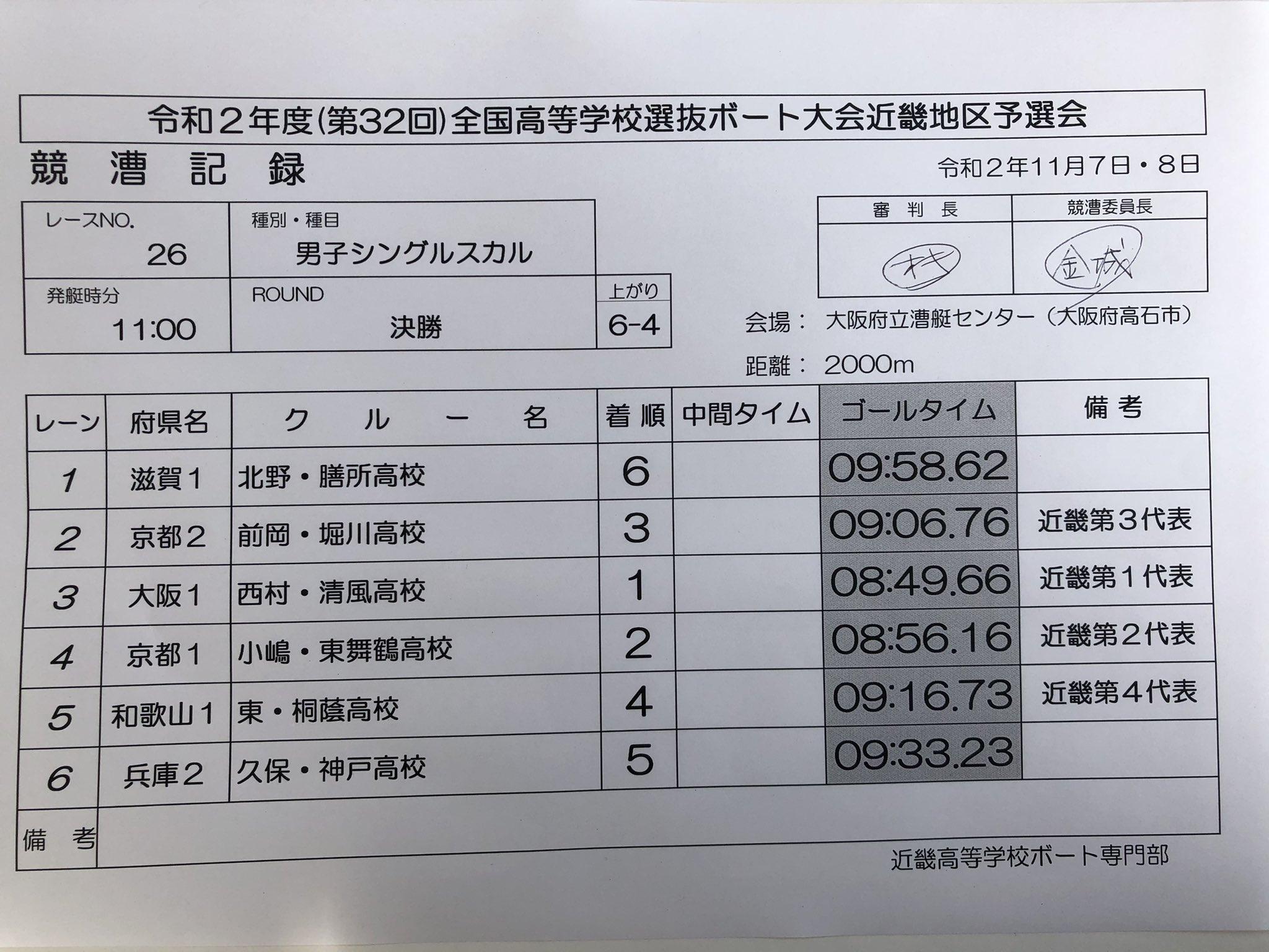 掲示板 神戸 高校 連絡