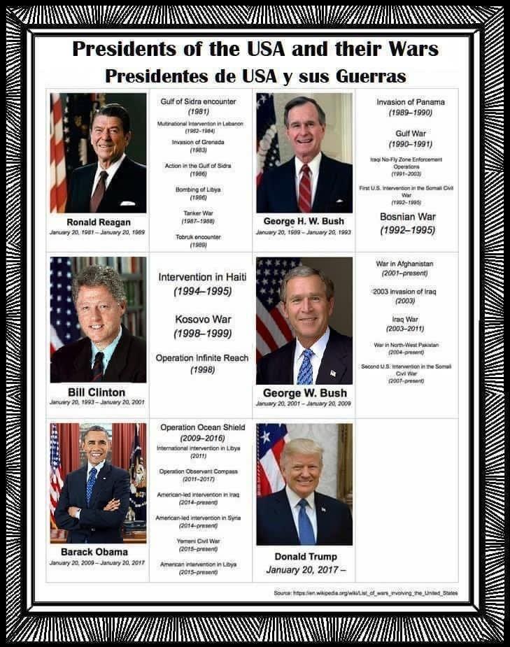 """Oluphumee on Twitter: """"US Presidents and their wars! @realDonaldTrump  @ToriHartman @FLOTUS @piersmorgan @jaketapper @CNNSotu  #Elections2020… https://t.co/nQkIGVhrbf"""""""