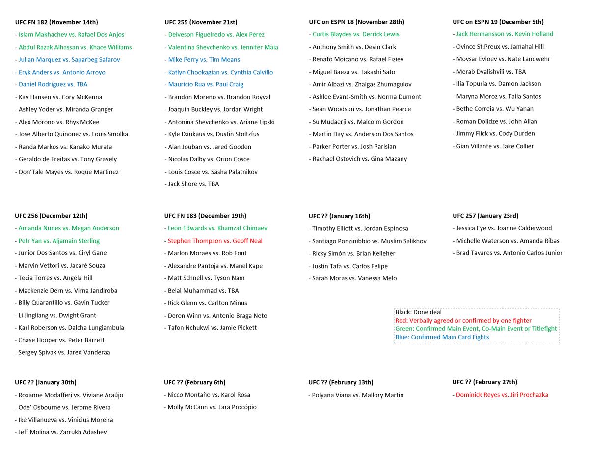***Updated Schedule UFC Fights 11/8/20***  #UFC255 #UFC256 #UFC257 #UFCVegas14 #UFCVegas15 #UFCVegas16 https://t.co/yqEphg6iBJ