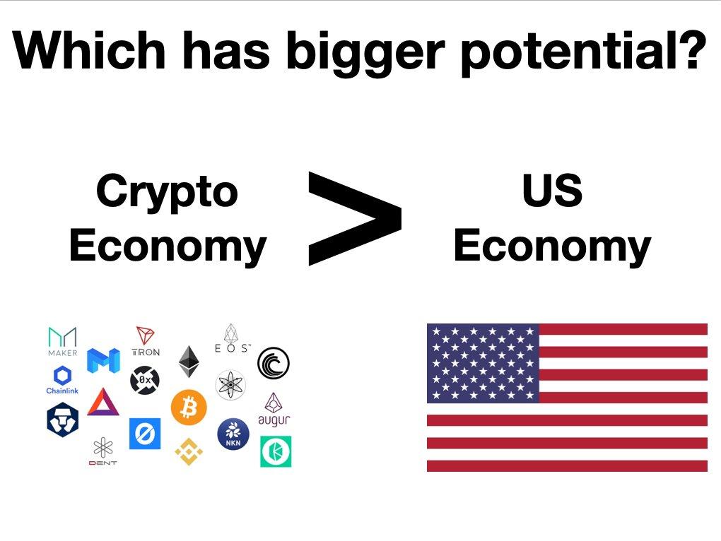 イギリスからアメリカへの基軸通貨の移行期から学ぶポストドル時代の仮想通貨・ブロックチェーン市場の未来 #2 - Life For Earth -  - #ドル通貨危機, #ビットコイン #ポストドル #仮想通貨