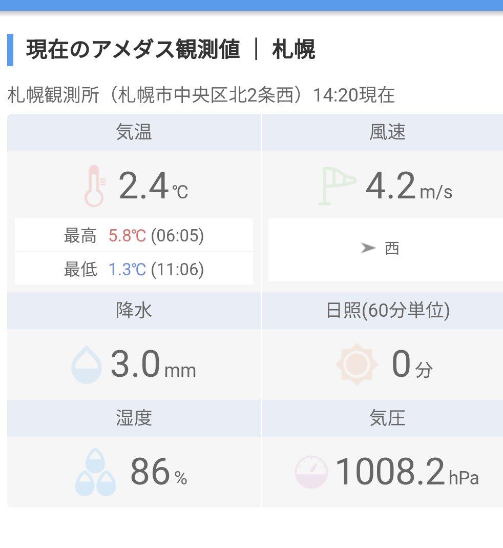 の 札幌 気温 現在