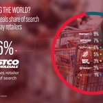 What's Captifying the World: @Costco steals share of search from traditional holiday retailers, @Walmart & @jcpenney in the golden quarter of retail.   Read the full analysis: https://t.co/t2lkKZGGCD  #searchintelligence #trends @amazon @HomeDepot @BestBuy @Target @Macys