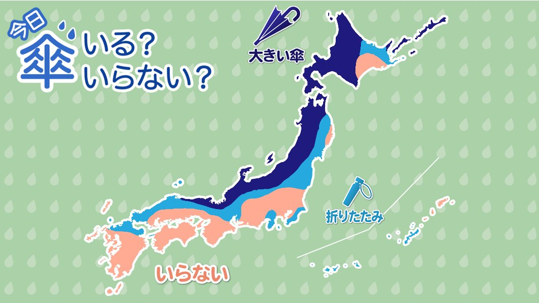 【今日、傘が必要なエリア】 北海道では広く湿った雪が降り、東北日本海側や北陸でも雨や雪で、強く降ったり、あられを伴うこともあります。お出かけには大きい傘をお持ちください。 近畿北部でも雨が降りやすく、大きい傘が役立ちます。 weathernews.jp/s/topics/20201…