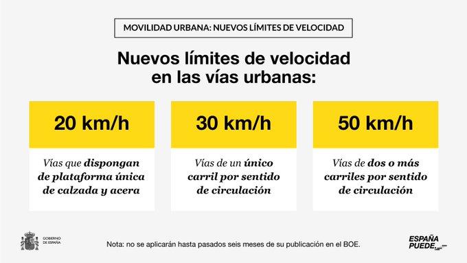 Nuevos límites de velocidad para el quiz de diciembre de 2020 para autoescuela drive formación en Málaga
