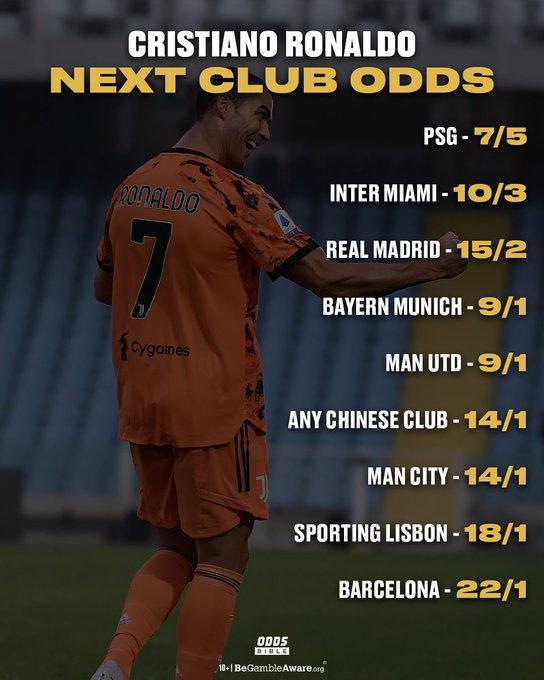 Découvrez les clubs favoris pour faire signer Cristiano Ronaldo