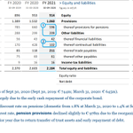 Image for the Tweet beginning: Looking at the balance sheet,