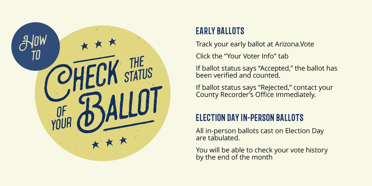 The ballot cure period is ending soon, and time is running out for voters who need to correct certain ballot issues. For more information and ways to contact county election officials, visit Arizona.Vote. Early ballot status can be checked at the Your Voter Info tab.