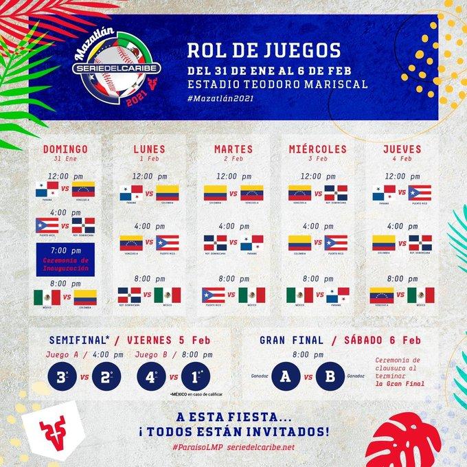 Calendario de la Serie del Caribe 2021 en Mazatlán, México
