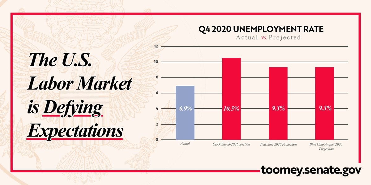 One should never doubt the resilience of American workers! The Q4 unemployment numbers show the labor market growing much faster than the prognosticators expected. While we haven't fully recovered, we are well on our way!