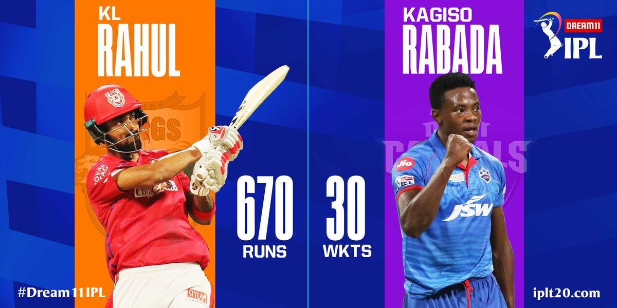 Presenting the Orange Cap and Purple Cap winners of the #Dream11IPL.  Congratulations to @klrahul11 and @KagisoRabada25  👏🔝💪
