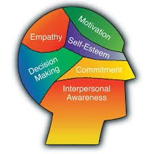A1: This is what SEL looks like to me. #prosper4ward @PISDSELCoaches