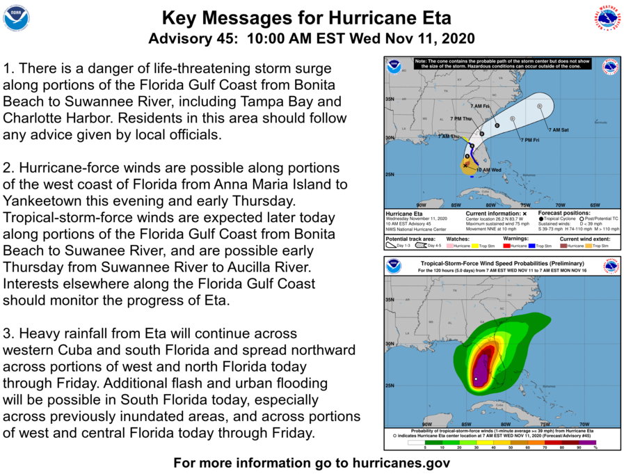10 AM EST Nov. 11th Key Messages for Hurricane #Eta: Tropical-storm-force winds are expected later today along portions of the west coast of Florida from Bonita Beach to the Suwanee River. Hurricane-force winds are possible from Anna Maria Island to Yankeetown this evening. https://t.co/dnOHlduECt