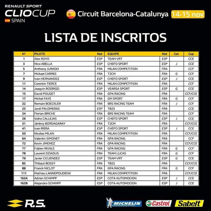 lista_inscritos_clio_cup_barcelona