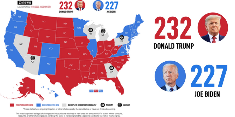 "ARIC CHEN™️ on Twitter: ""Here is a more accurate map showing the current political reality of the election. President @realDonaldTrump is leading with 232 Votes, Biden has 227. Last updated 11/11/2020, 10:30AM ("