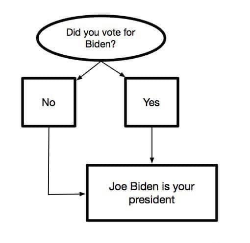 Replying to @MeidasTouch: A helpful chart