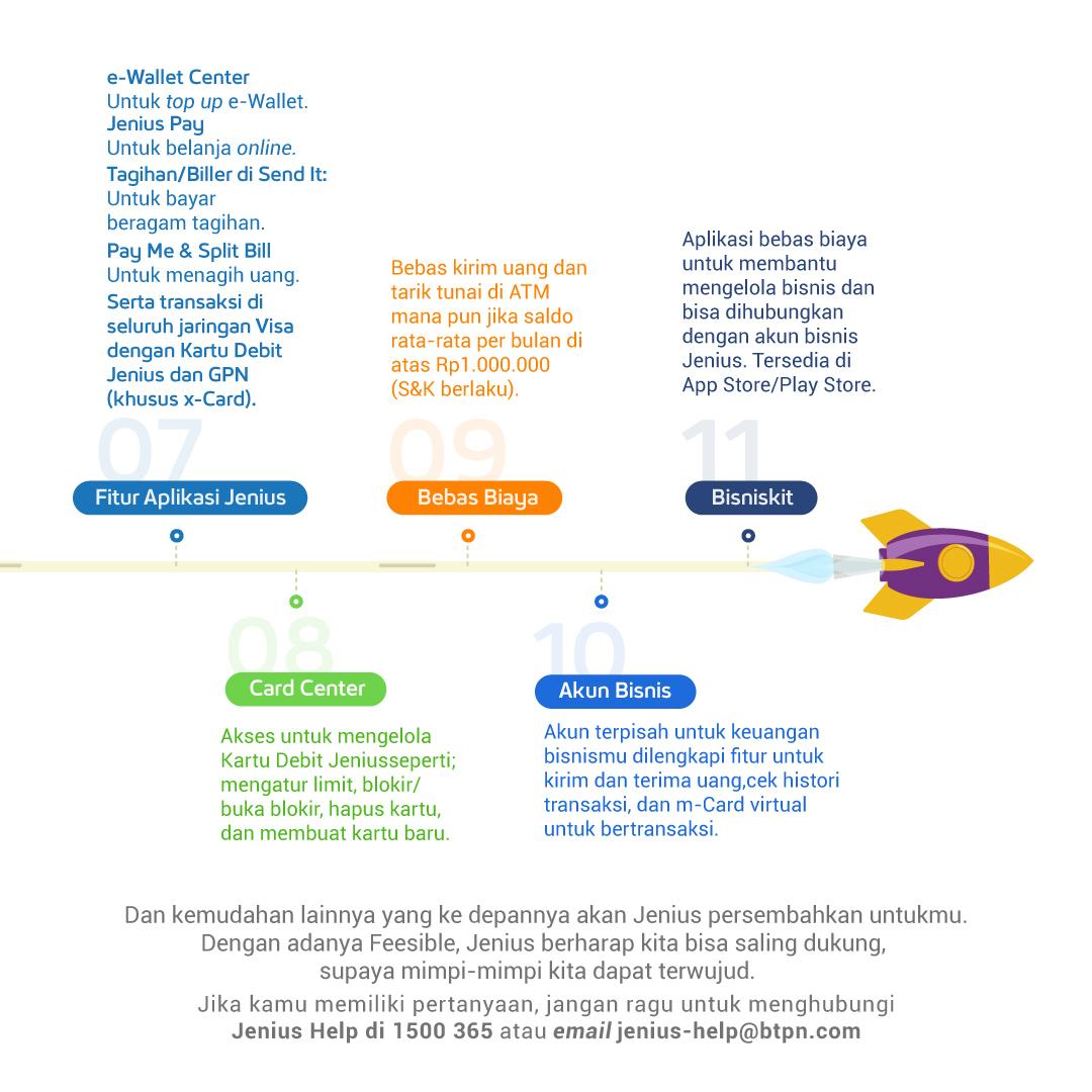 Jenius Connect On Twitter Customer Service Jenius 24 Jam Call Center 1500 365 E Mail Jenius Help Btpn Com Twitter Jeniushelp