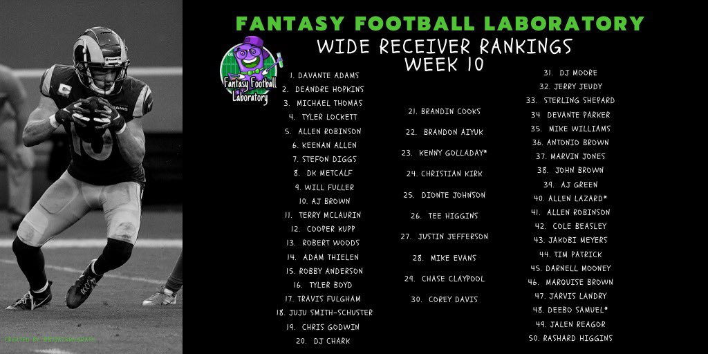 Fantasy Football Laboratory Fflaboratory Twitter