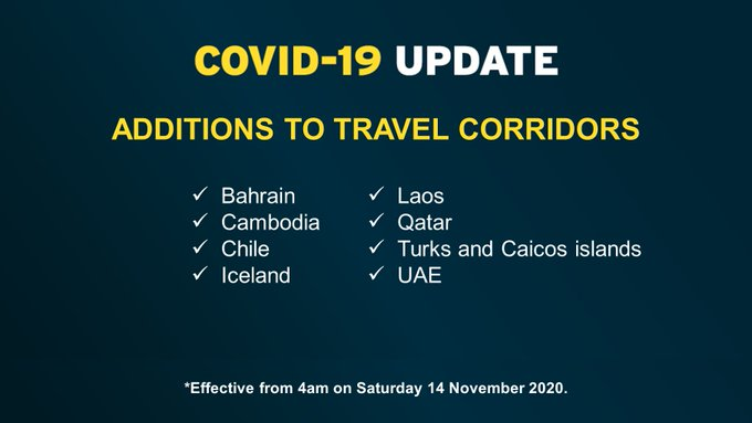 Bahrain, Cambodia, Chile, Iceland, Laos, Qatar, Turks & Caicos Islands and UAE have been added to the Travel Corridors list. If you arrive from these countries after 4am on Saturday 14 November you will NOT need to self-isolate.