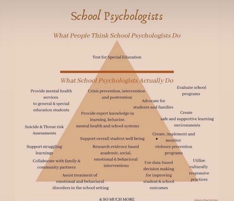 شكرا لك على كل ما تفعله علماء النفس المدرسي ❤️ # SPAW2020 https://t.co/FEJPdVSOpn