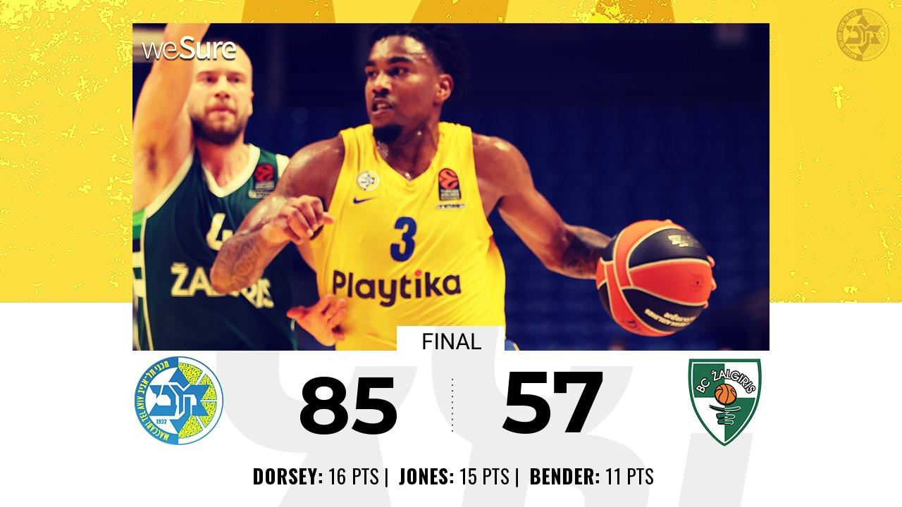 EuroLeague – Primo tempo assurdo del Maccabi Tel Aviv, Zalgiris abbattuto