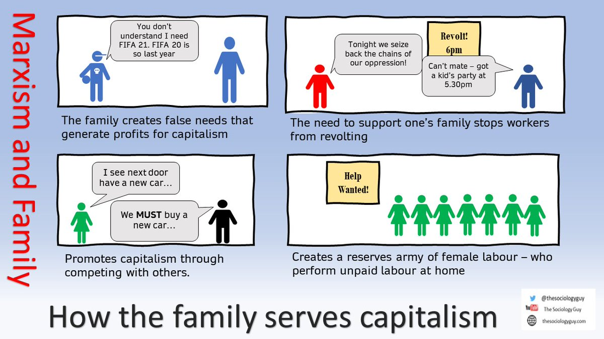 #socfam very flippant view of Marxist critiques of family life.