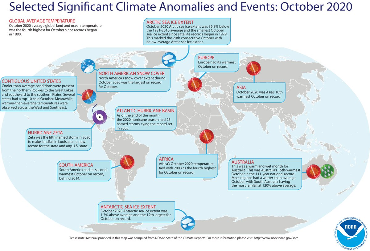 SEE: Map of #October 2020 Global Significant #Climate Events from @NOAANCEIclimate   #StateOfClimate