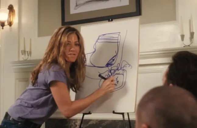 Here's an #ActorRedundancy for @Dameshek and @BaldBryan to add to the list: Jennifer Aniston plays Pictionary in The Break-Up (drawer) and We're The Millers (guesser)...