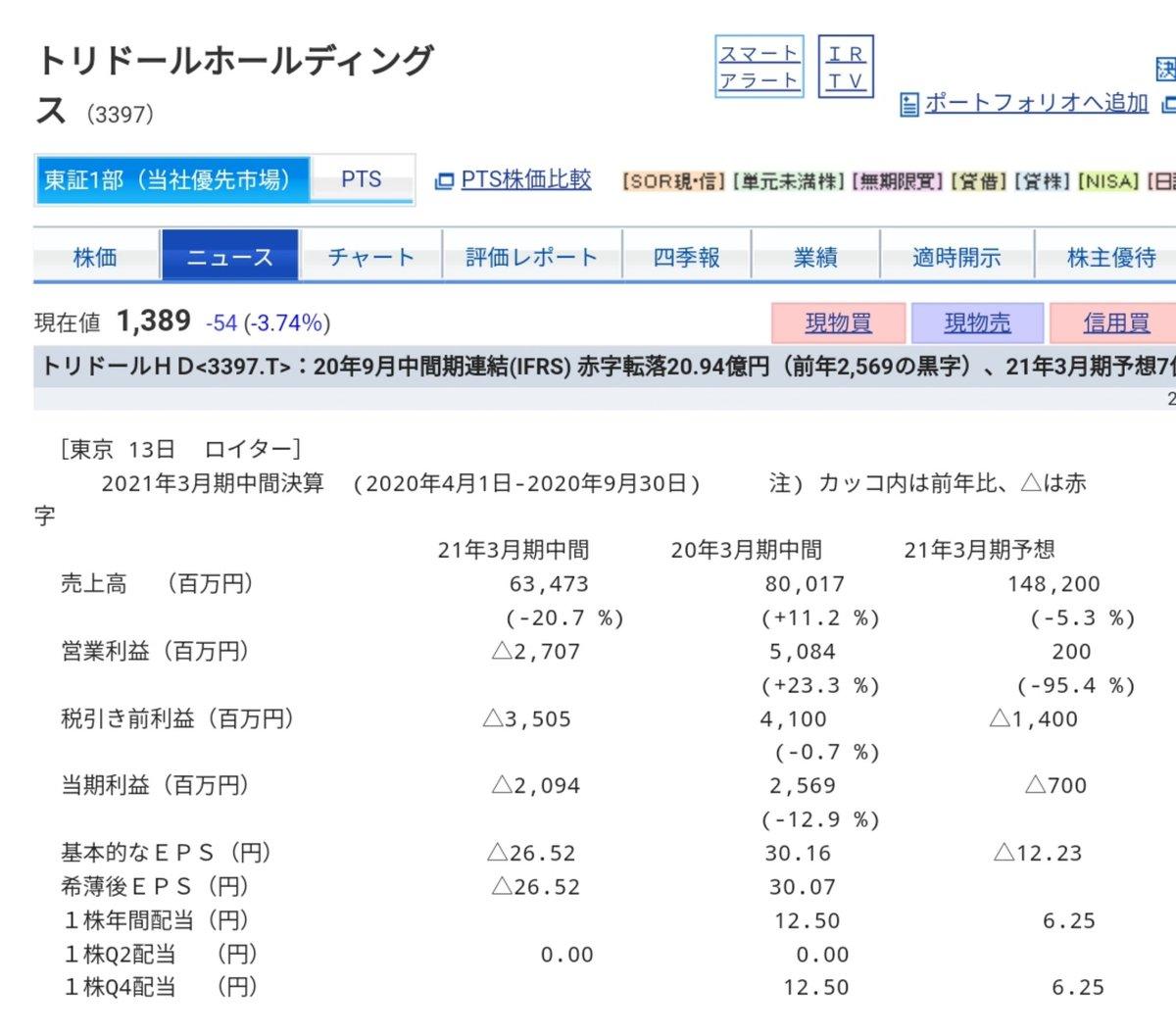 クリエイト 株価 情報 掲示板 日本