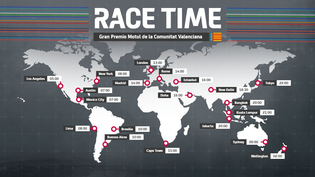 Valencia MotoGP 2020 Live Stream, Schedule & Live Telecast Information