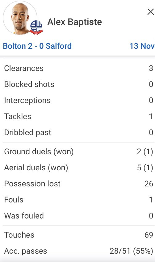 @Tomplat35102952 His stats were fairly uneventful. But I agree he was solid
