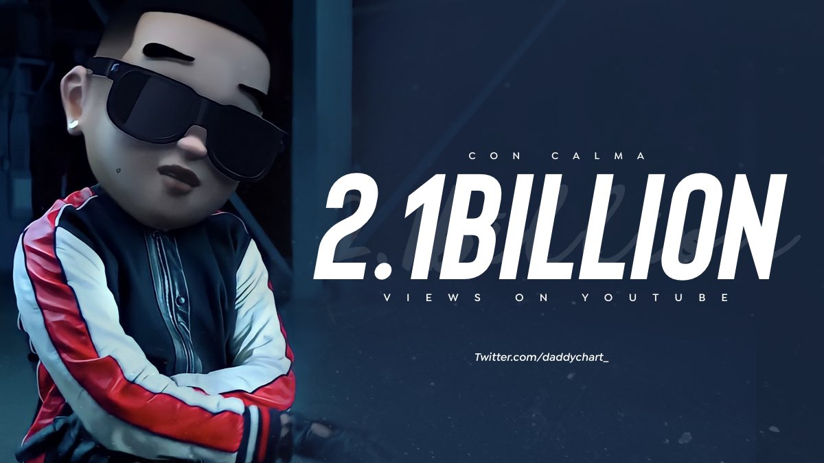 """""""Con Calma"""" (By Daddy Yankee & Snow) has surpassed 2.1 Billion views on youtube.  — It's the most viewed music video published in 2019."""
