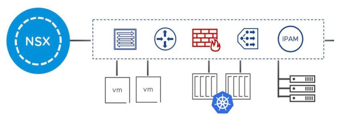 VMware photo