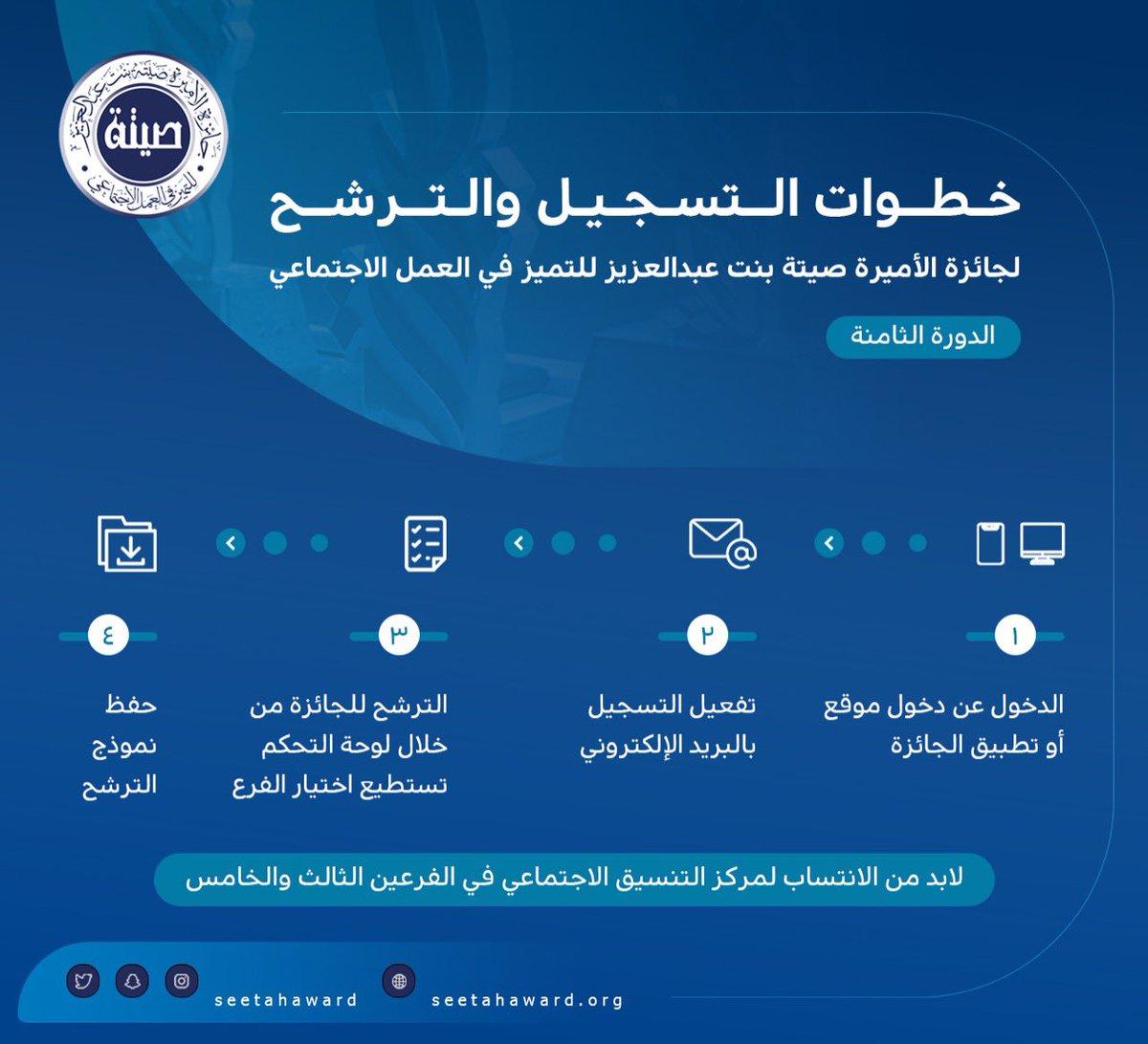 خطوات التسجيل والترشح لجائزة الاميرة صيتة بنت عبدالعزيز للتميز في العمل الاجتماعي.