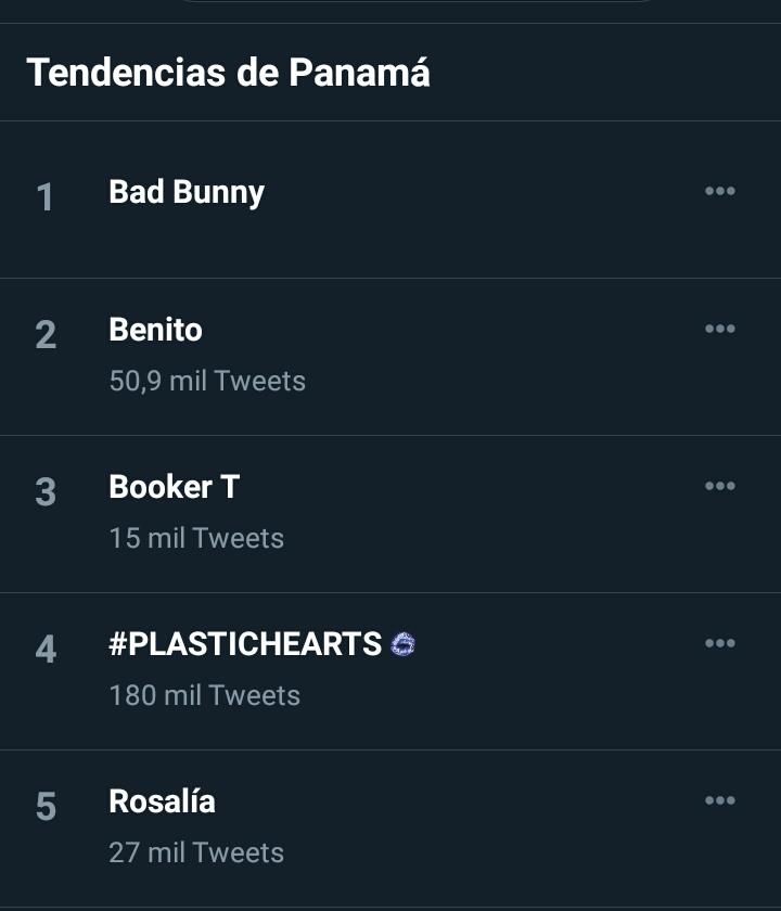 #PLASTICHEARTS es tendencia #4 en mi país😭😭😭😭😭 literal todos aman el álbum, es muy raro que Miley sea tendencia aquí