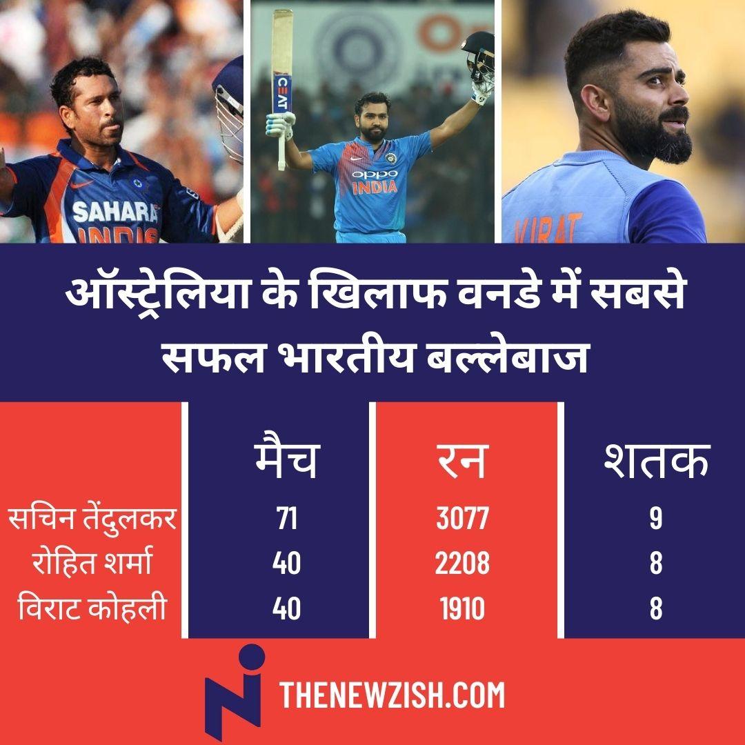 ऑस्ट्रेलिया के खिलाफ वनडे में सबसे सफल भारतीय बल्लेबाज  #thenewzish #indiancricketer #cricket #indiancricketteam #india #teamindia #ipl #msdhoni #cricketer #cricketteam #msdhoni #viratkohli #cricket #dhoni #ipl  #msd #indiancricketteam #rohitsharma #sachintendulkar #sports