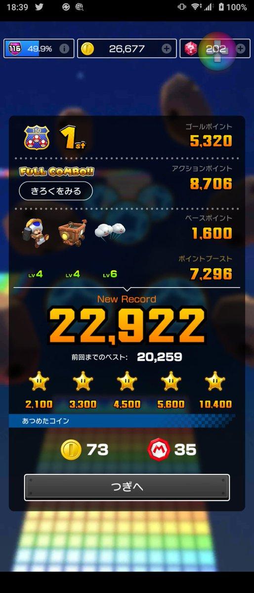 test ツイッターメディア - #マリオカートツアー #マリカツ #MarioKartTour  よっしゃ!一位浮上!  RMXレインボーロード1RXでコイン揃いとスーパークラクション揃いが出た。  フルコンして23000点弱になった。  コイン揃い2発出れば24000点いけるかも? https://t.co/HUHl9iUGuy