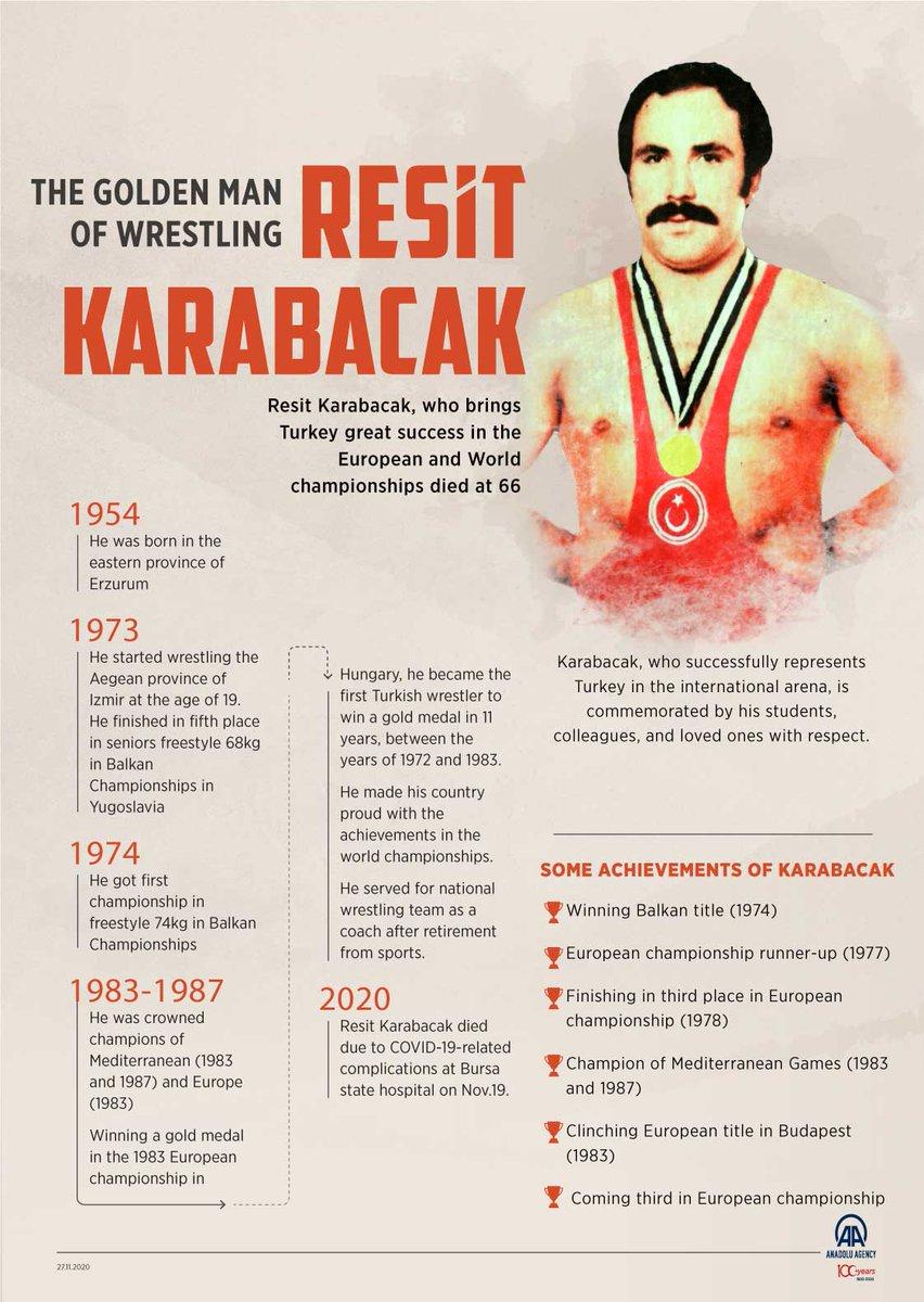 [INFOGRAPHIC] The Golden Man of wrestling - Resit Karabacak https://t.co/De6o1qlR8u  #ResitKaraback https://t.co/BWEC764xKb