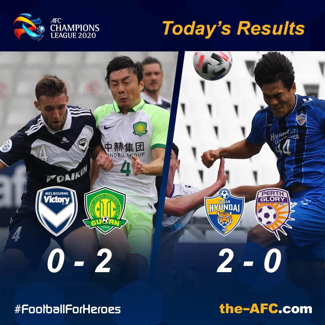 ⚽️ #ACL2020 East | Today's Results  🇦🇺 Melbourne Victory 0-2 Beijing FC 🇨🇳   🇰🇷 Ulsan Hyundai 2-0 Perth Glory 🇦🇺   #FootballForHeroes