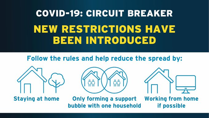 Illustration of a house, two houses in a bubble, and a house and a computer: COVID-19 circuit breaker - new restrictions have been introduced; follow the rules and help reduce the spread by staying at home, only forming a support bubble with one household, and working from home if possible