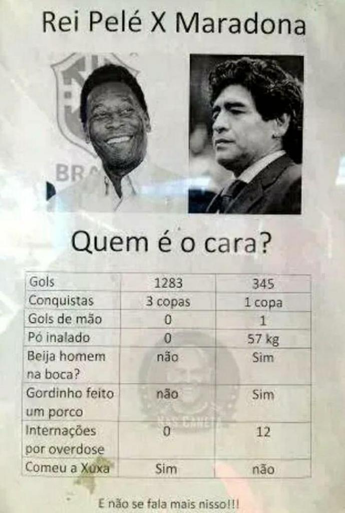 🎶... só PELÉ, só PELÉÉÉÉ!!!... 🎶  #Pelé80  #Maradroga