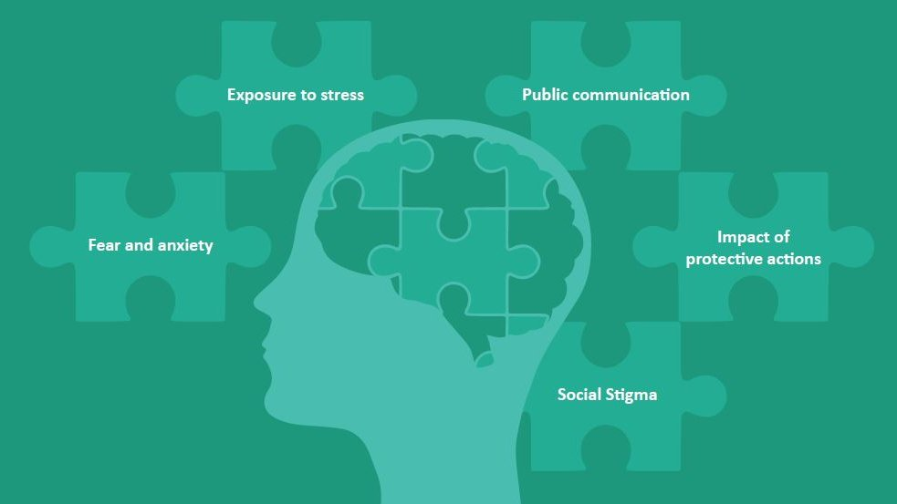 #MentalHealth concerns of affected populations of #radiation ☢️ emergencies incl.: 🔸fear of radiation & risks for health 🔸stigmatization 🔸disrupted social fabric 🔸↗️ substance use, domestic violence, depression, anxiety & stress  👉