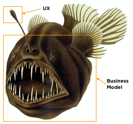 "Angler fish labeled ""business model"". Lure labeled ""UX""."