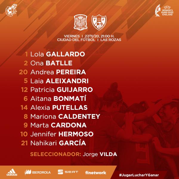🇪🇸 ¡ATENCIÓN! Este es el 1️⃣1️⃣ de ESPAÑA para jugar contra Moldavia 🇪🇸  🗣️Con el 1, Lolaaaaa… 🗣️Con el 2, Onaaaa…  #JugarLucharYGanar