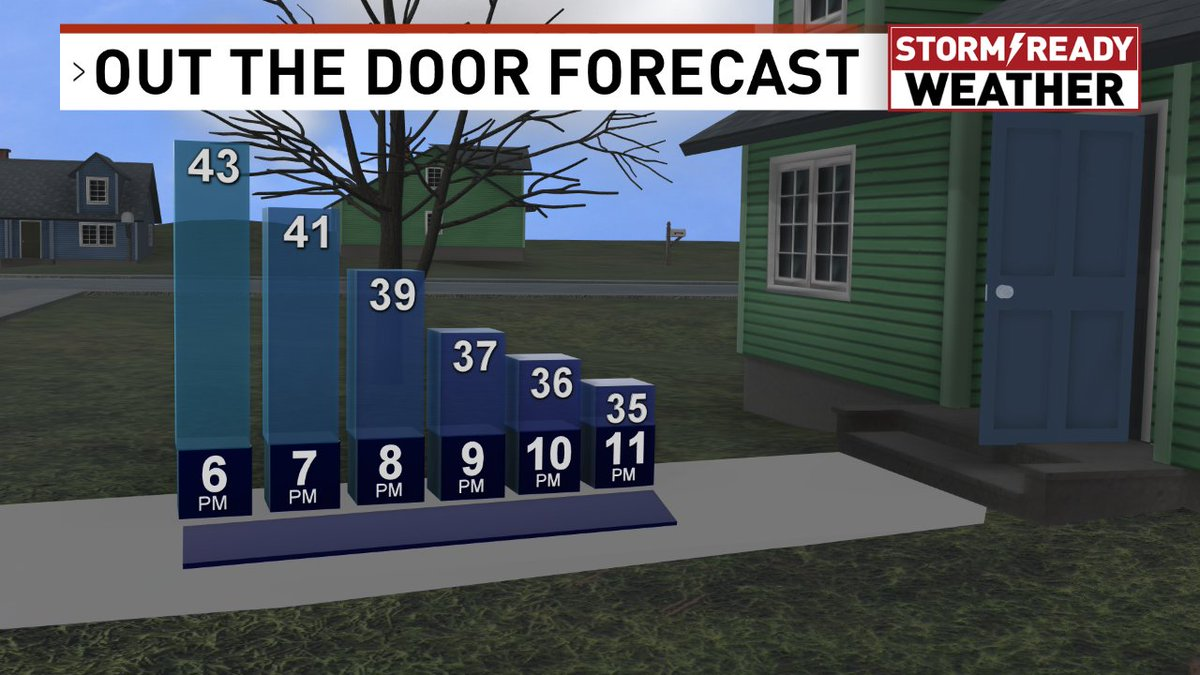 Here is a snapshot of what you can expect as you head out the door this evening. #StormReady @midmichigannow https://t.co/KloHWSNE0W
