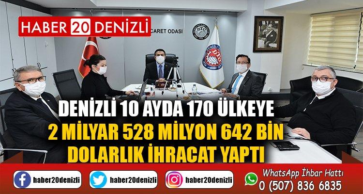 Denizli'nin 10 ayda 170 ülkeye, 2 milyar 528 milyon 642 bin dolarlık ihracat yaptı https://t.co/UNmBO2KFnv   @erdogan_ugr  @eomeraltintas https://t.co/rlJdt5HxNR