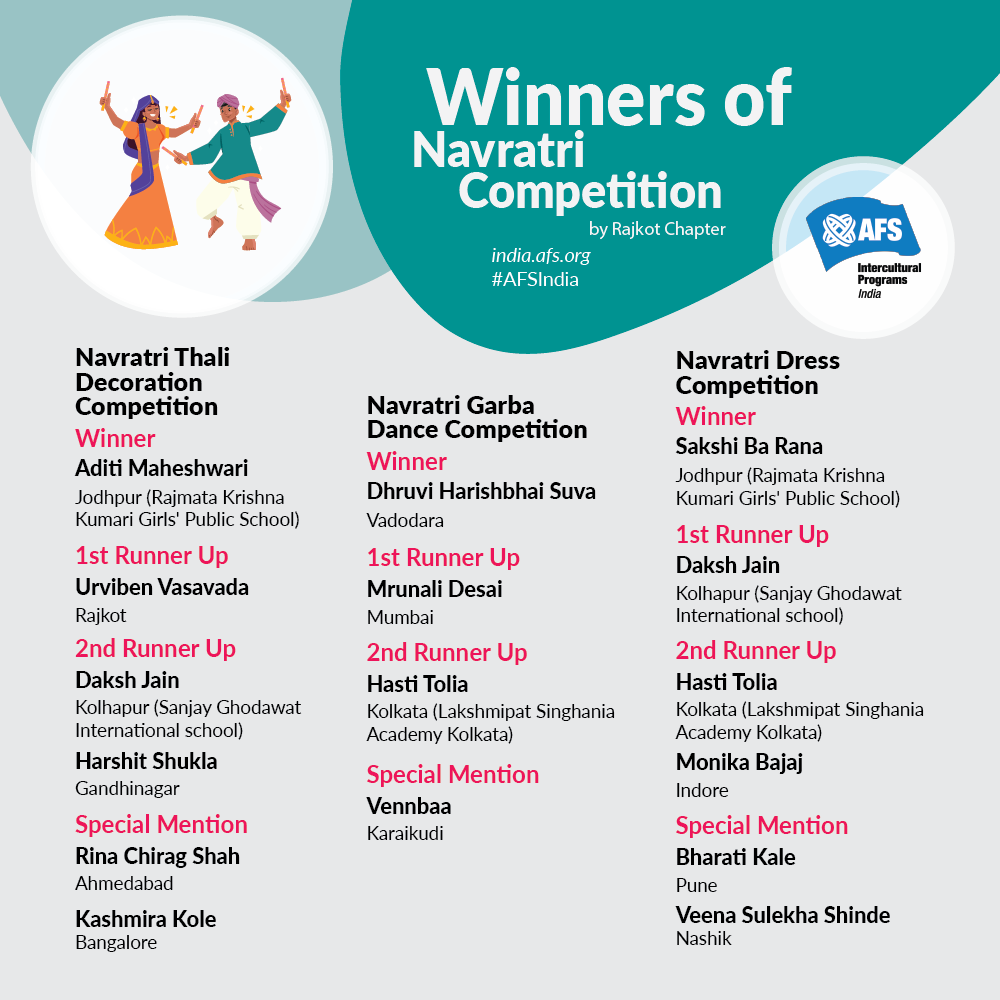 Happy to share the winners of the Navratri Competition organized by the Rajkot Chapter. Gratitude to Nayan Shah, President of the Rajkot chapter for the planning and implementation. Congratulations to the winners!   #AFSIndia #AFSEffect #Competitions #RajkotChapter #Navratri https://t.co/YHm3TUp1MF