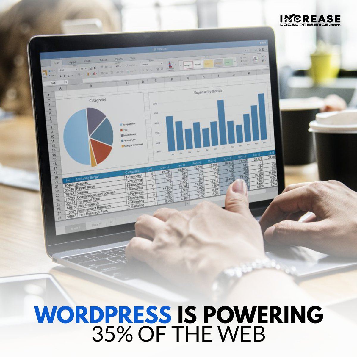 It may sound astonishing, but what was once just an obscure content management system is now powering more than 35% of the web, according to  and Netcraft. ---- 🌐  . #increaselocalpresence #webdevelopment #digitalmarketing #branding
