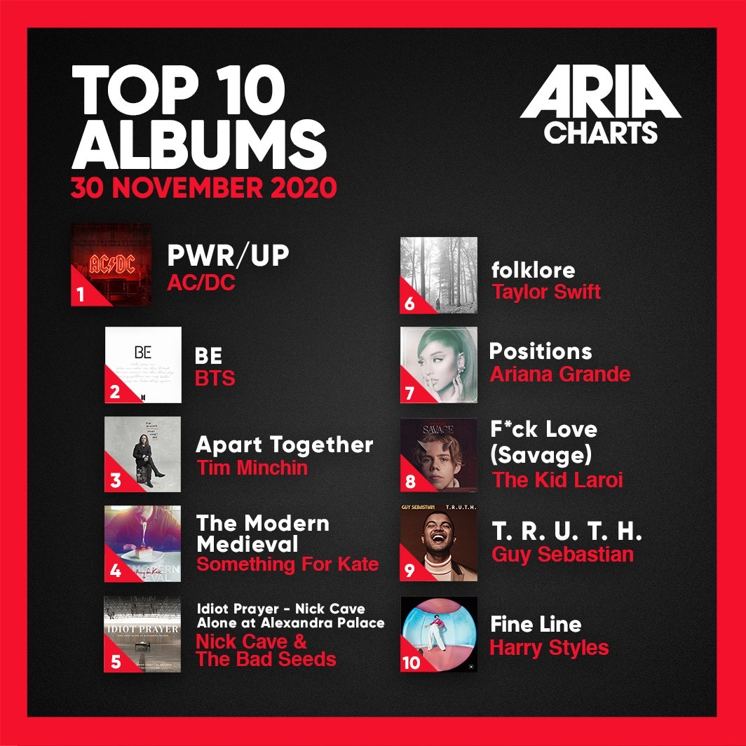 Holy. Shit.   #aparttogetheralbum  @ARIA_Official